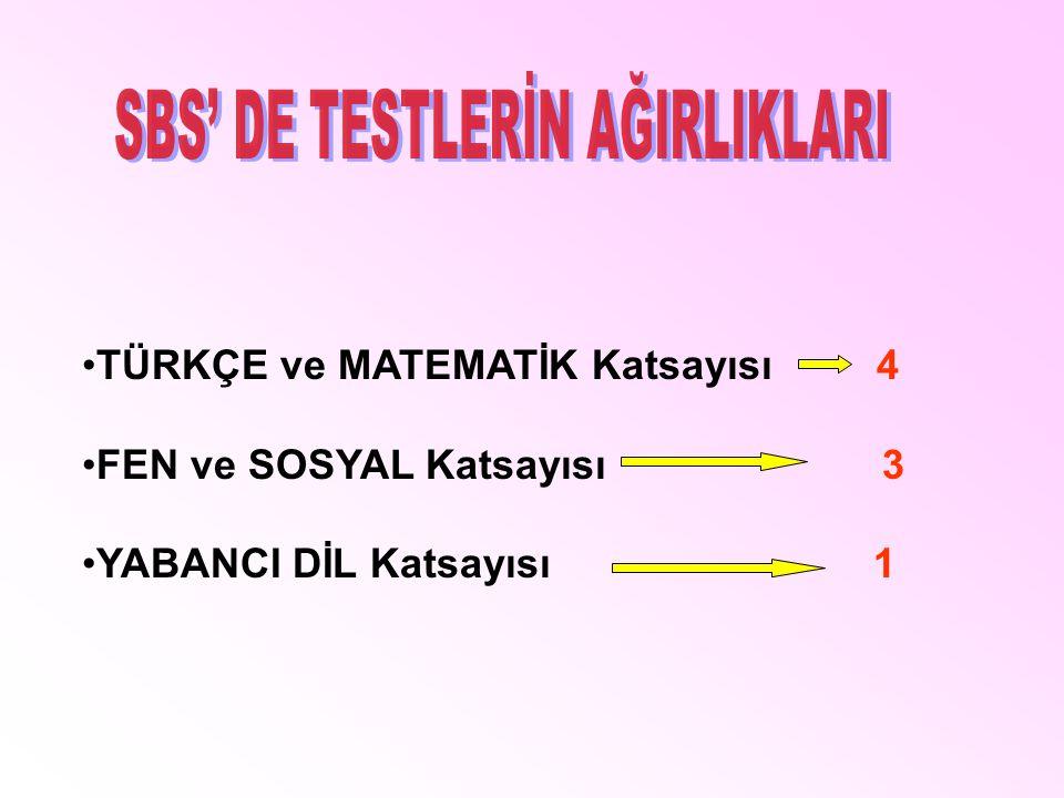 SBS' DE TESTLERİN AĞIRLIKLARI