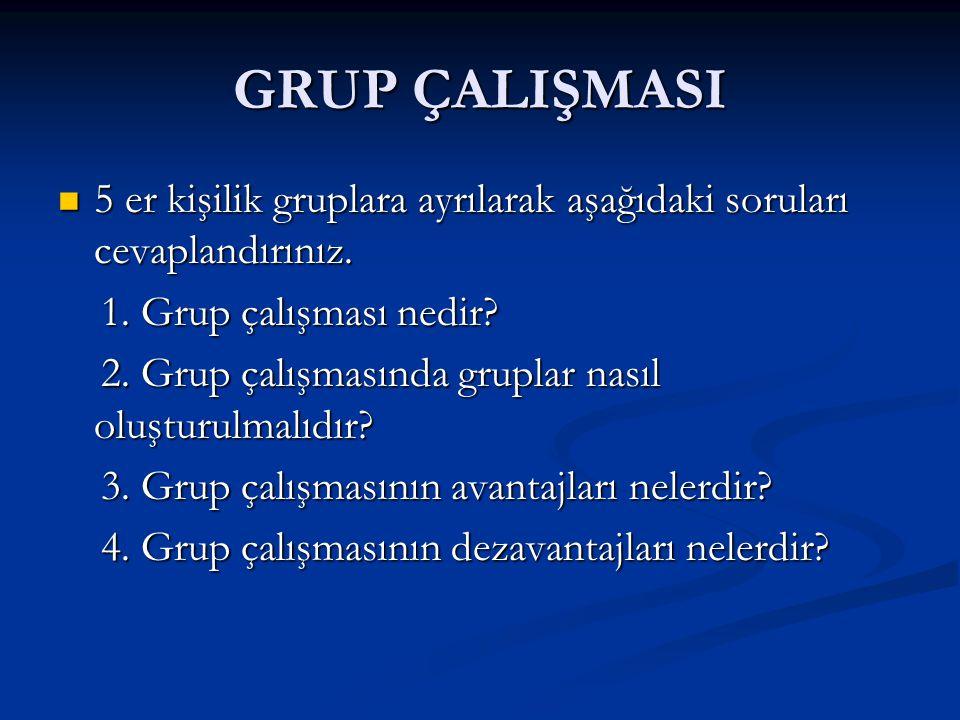 GRUP ÇALIŞMASI 5 er kişilik gruplara ayrılarak aşağıdaki soruları cevaplandırınız. 1. Grup çalışması nedir