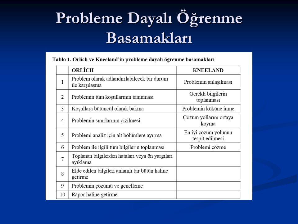 Probleme Dayalı Öğrenme Basamakları