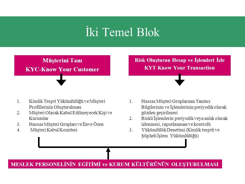 İki Temel Blok Müşterini Tanı KYC-Know Your Customer