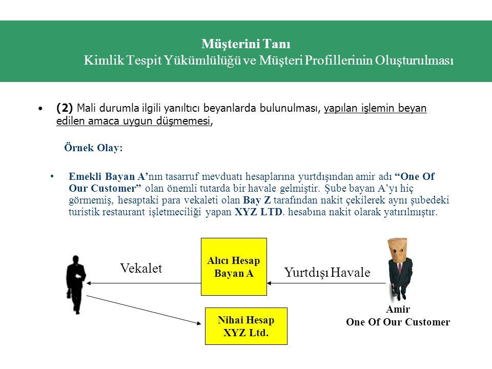 Müşterini Tanı Kimlik Tespit Yükümlülüğü ve Müşteri Profillerinin Oluşturulması