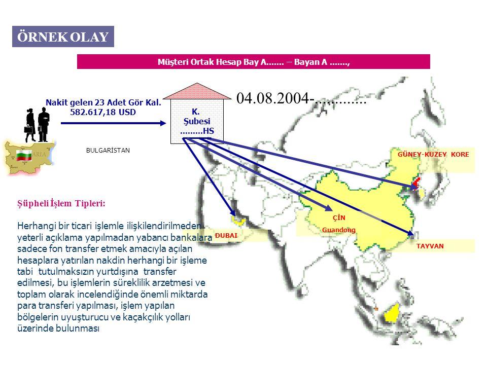 04.08.2004-............. ÖRNEK OLAY Şüpheli İşlem Tipleri: