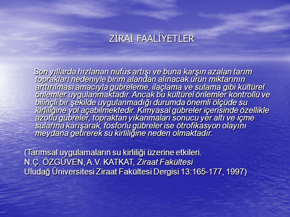 ZİRAİ FAALİYETLER