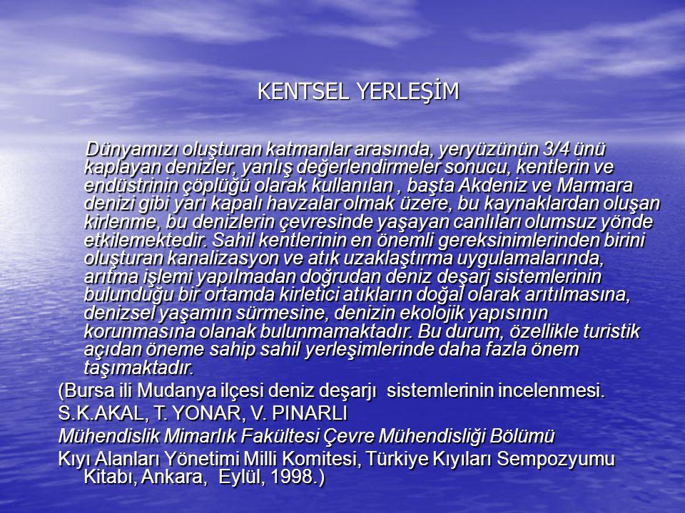 KENTSEL YERLEŞİM