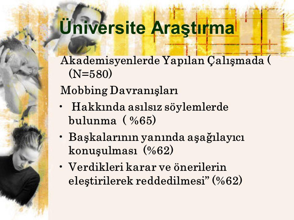 Üniversite Araştırma Akademisyenlerde Yapılan Çalışmada ( (N=580)