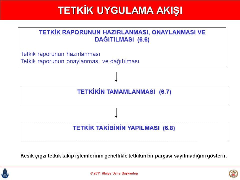 TETKİK UYGULAMA AKIŞI TETKİK RAPORUNUN HAZIRLANMASI, ONAYLANMASI VE DAĞITILMASI (6.6) Tetkik raporunun hazırlanması.