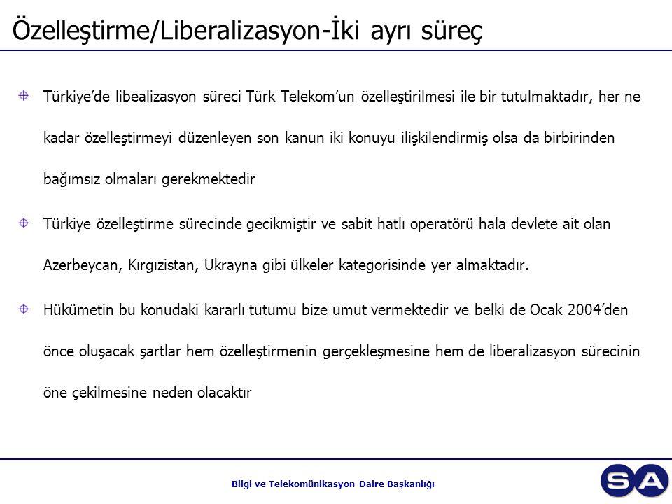Özelleştirme/Liberalizasyon-İki ayrı süreç
