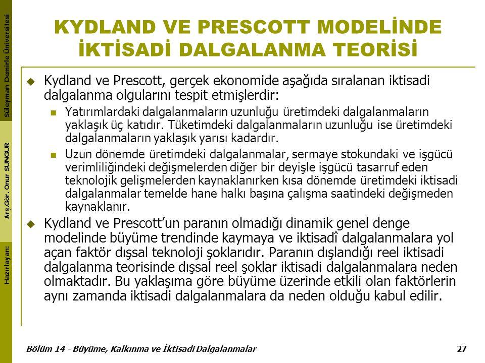 KYDLAND VE PRESCOTT MODELİNDE İKTİSADİ DALGALANMA TEORİSİ