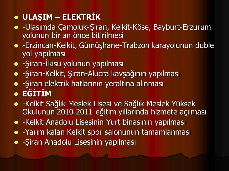 ULAŞIM – ELEKTRİK -Ulaşımda Çamoluk-Şiran, Kelkit-Köse, Bayburt-Erzurum yolunun bir an önce bitirilmesi.