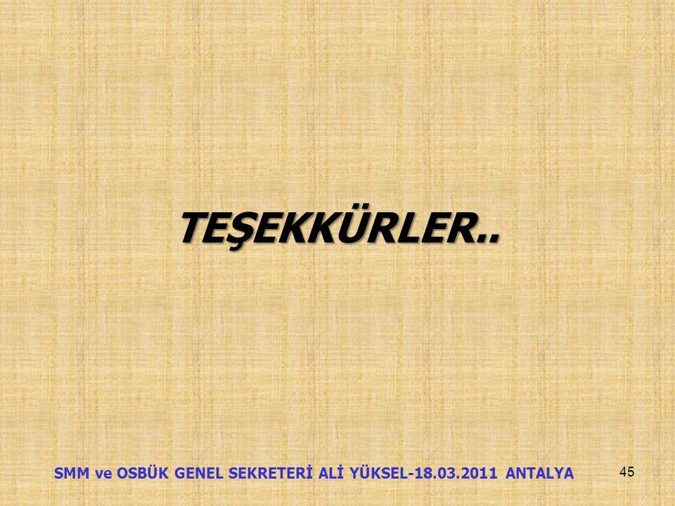 SMM ve OSBÜK GENEL SEKRETERİ ALİ YÜKSEL-18.03.2011 ANTALYA