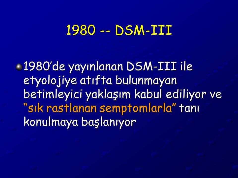 1980 -- DSM-III