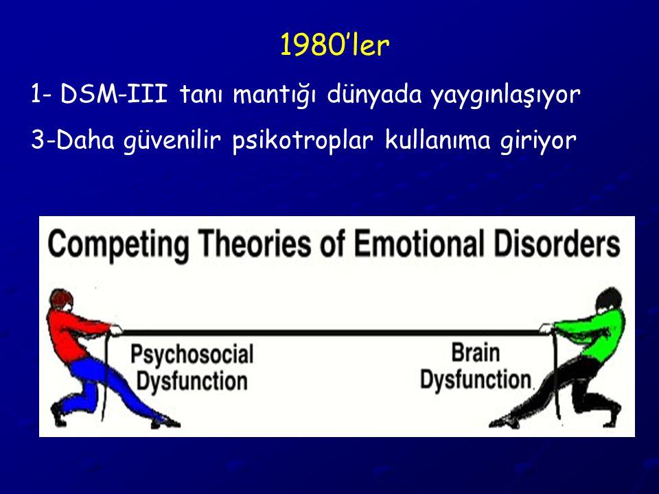 1980'ler 1- DSM-III tanı mantığı dünyada yaygınlaşıyor