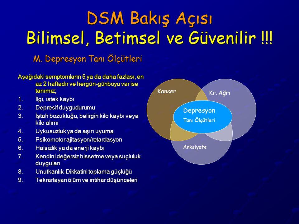 DSM Bakış Açısı Bilimsel, Betimsel ve Güvenilir !!!