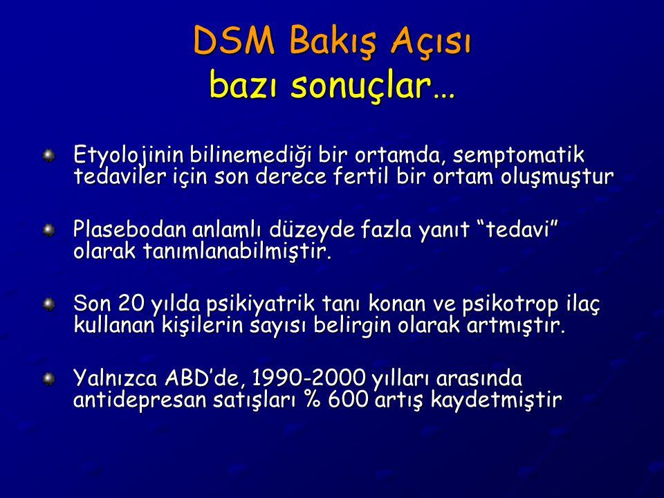 DSM Bakış Açısı bazı sonuçlar…