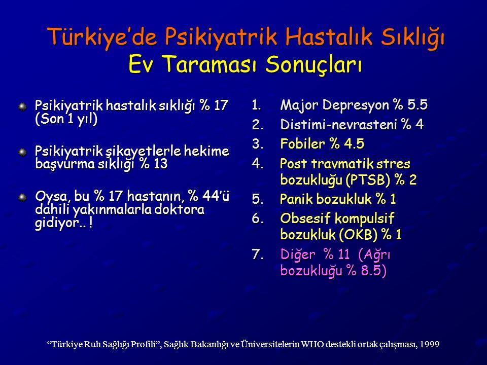 Türkiye'de Psikiyatrik Hastalık Sıklığı Ev Taraması Sonuçları