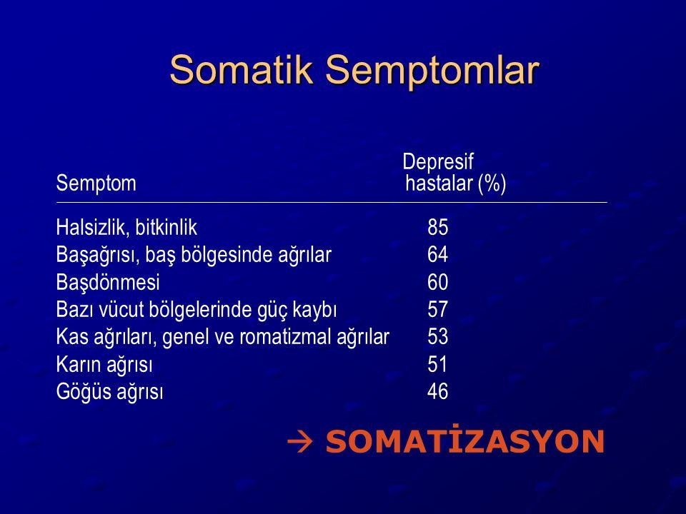 Somatik Semptomlar  SOMATİZASYON Depresif Semptom hastalar (%)