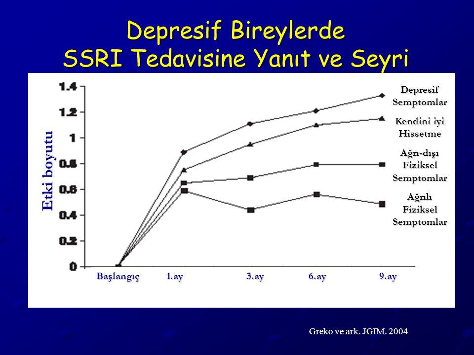 Depresif Bireylerde SSRI Tedavisine Yanıt ve Seyri