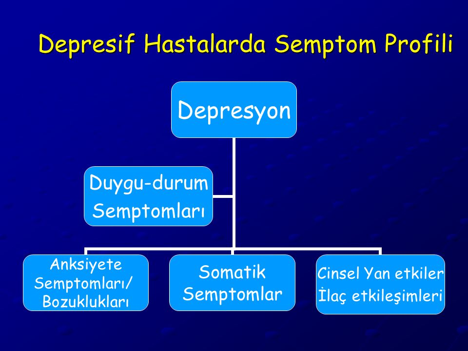 Depresif Hastalarda Semptom Profili