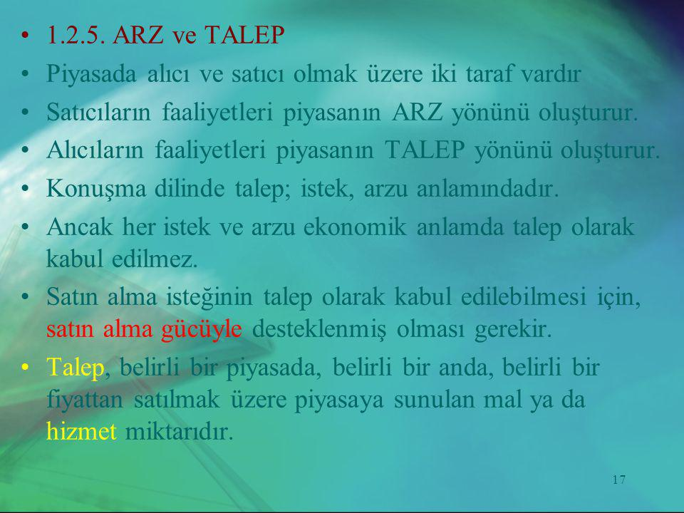 1.2.5. ARZ ve TALEP Piyasada alıcı ve satıcı olmak üzere iki taraf vardır. Satıcıların faaliyetleri piyasanın ARZ yönünü oluşturur.