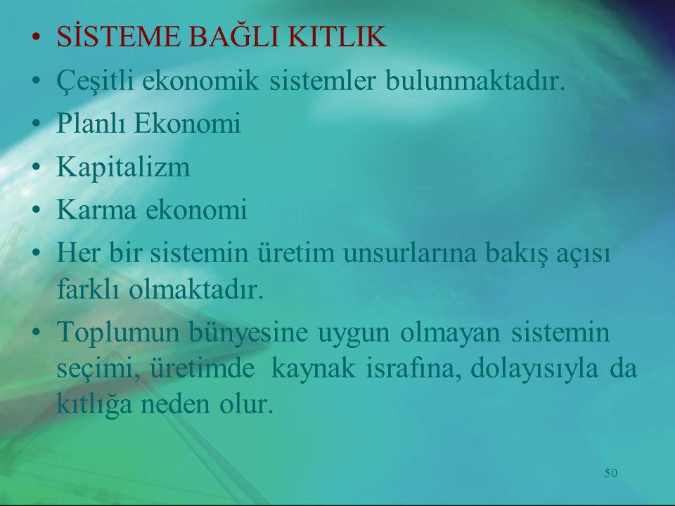SİSTEME BAĞLI KITLIK Çeşitli ekonomik sistemler bulunmaktadır. Planlı Ekonomi. Kapitalizm. Karma ekonomi.