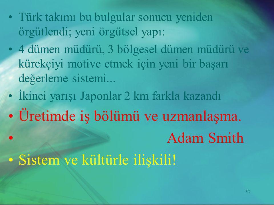 Üretimde iş bölümü ve uzmanlaşma. Adam Smith