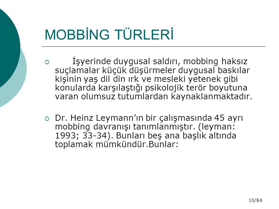 MOBBİNG TÜRLERİ
