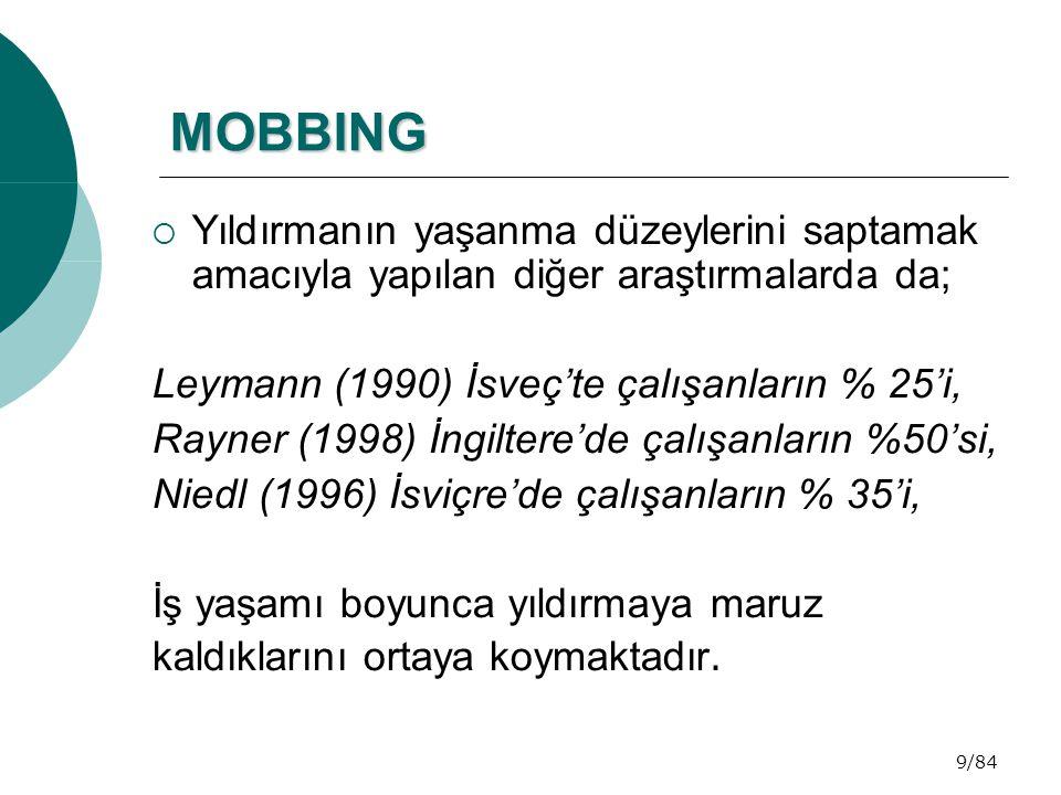 MOBBING Yıldırmanın yaşanma düzeylerini saptamak amacıyla yapılan diğer araştırmalarda da; Leymann (1990) İsveç'te çalışanların % 25'i,