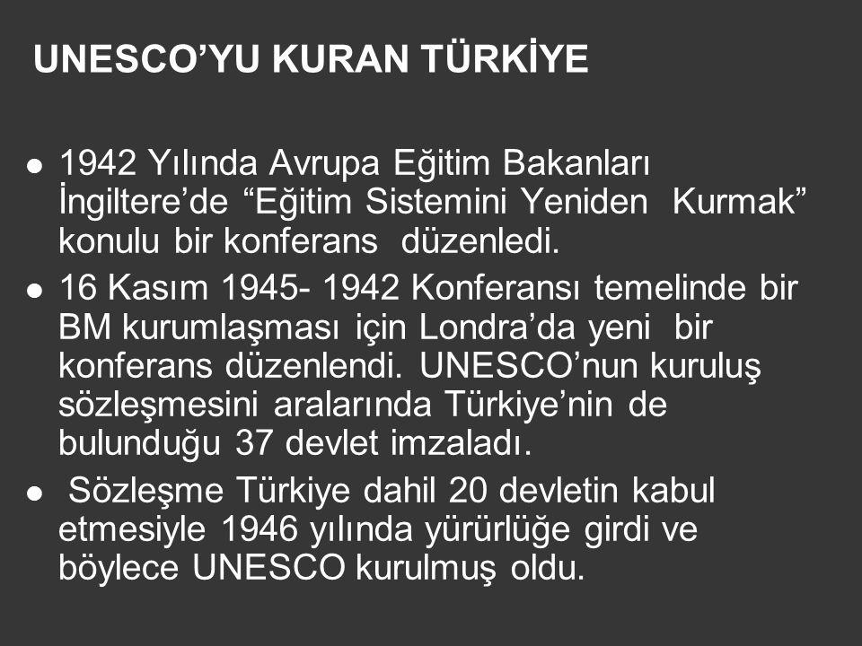 UNESCO'YU KURAN TÜRKİYE