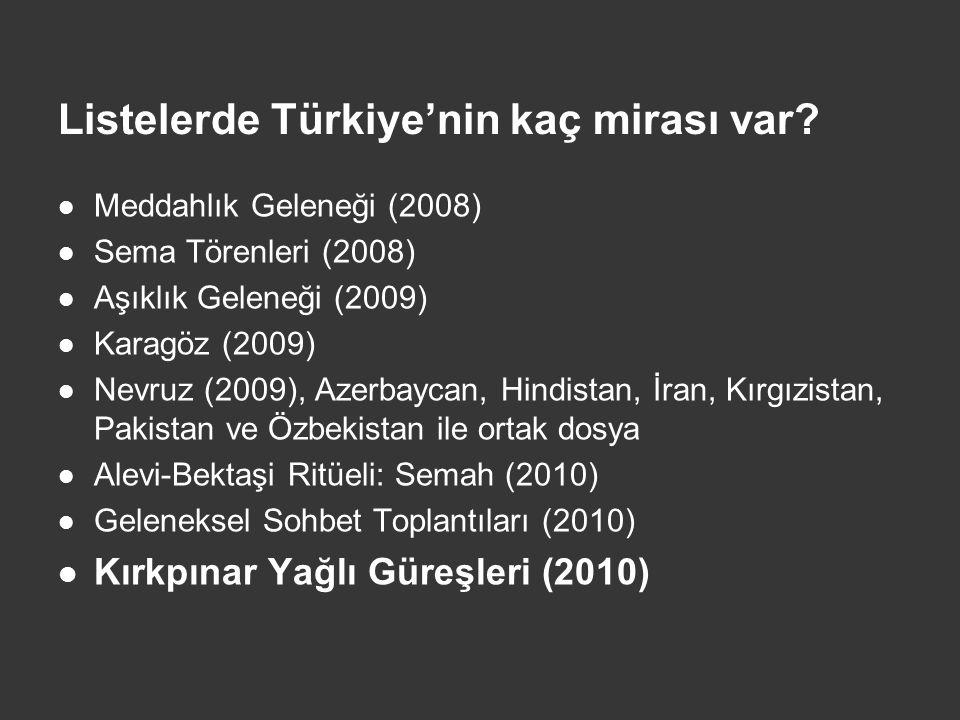 Listelerde Türkiye'nin kaç mirası var