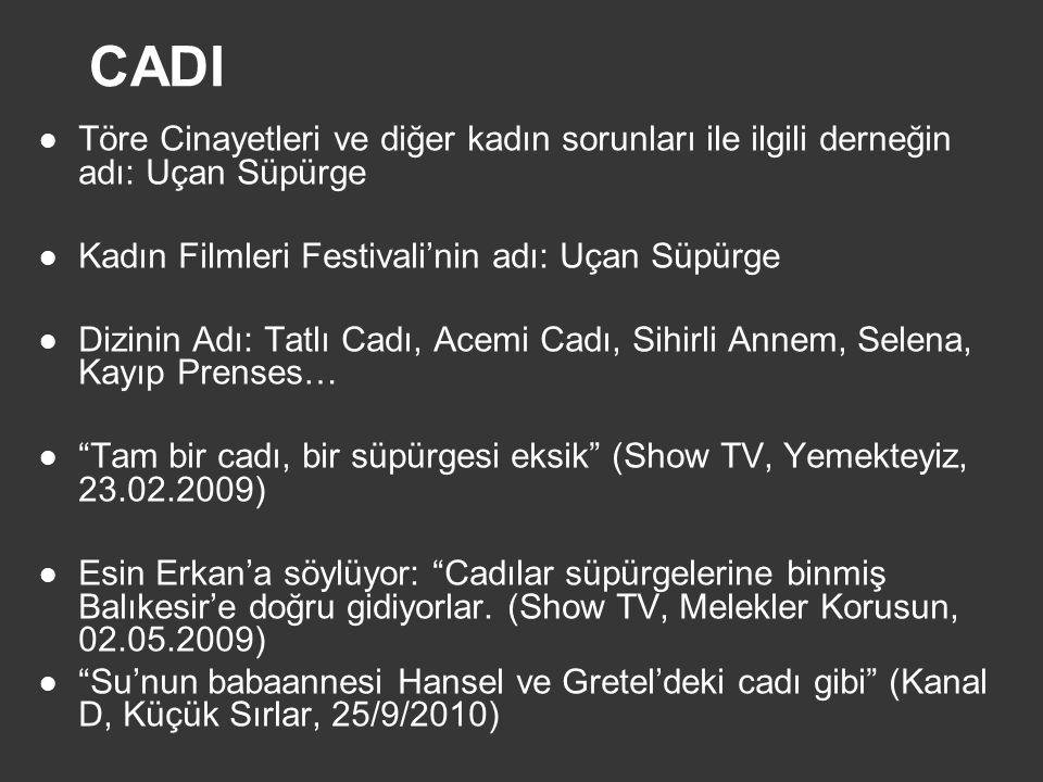 CADI Töre Cinayetleri ve diğer kadın sorunları ile ilgili derneğin adı: Uçan Süpürge. Kadın Filmleri Festivali'nin adı: Uçan Süpürge.