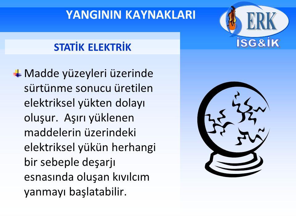 YANGININ KAYNAKLARI STATİK ELEKTRİK.