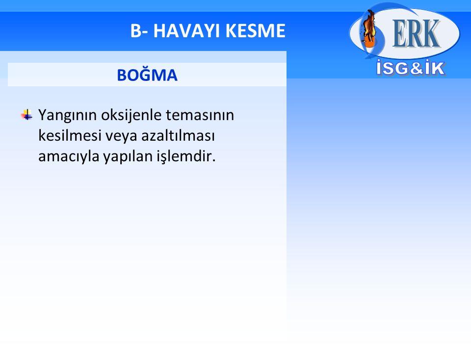 B- HAVAYI KESME BOĞMA.