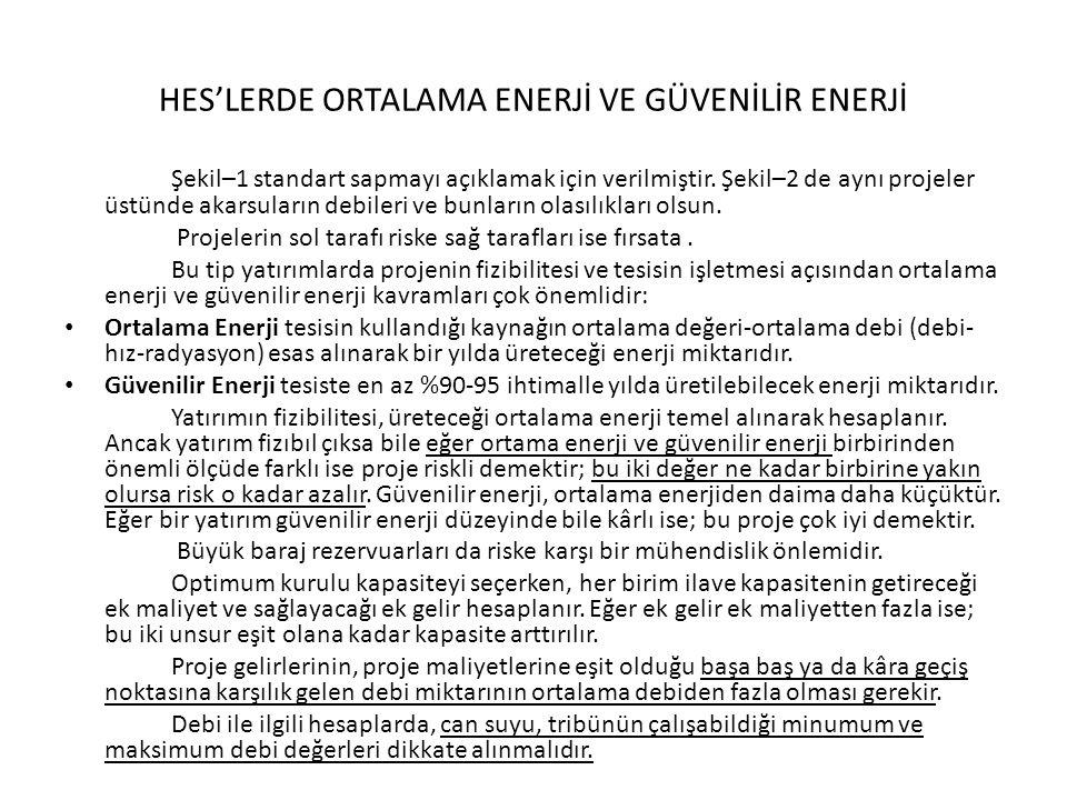 HES'LERDE ORTALAMA ENERJİ VE GÜVENİLİR ENERJİ