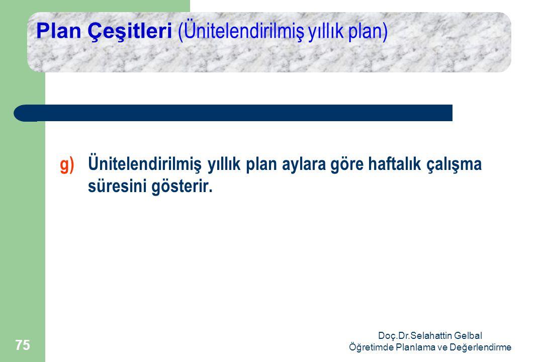 Plan Çeşitleri (Ünitelendirilmiş yıllık plan)