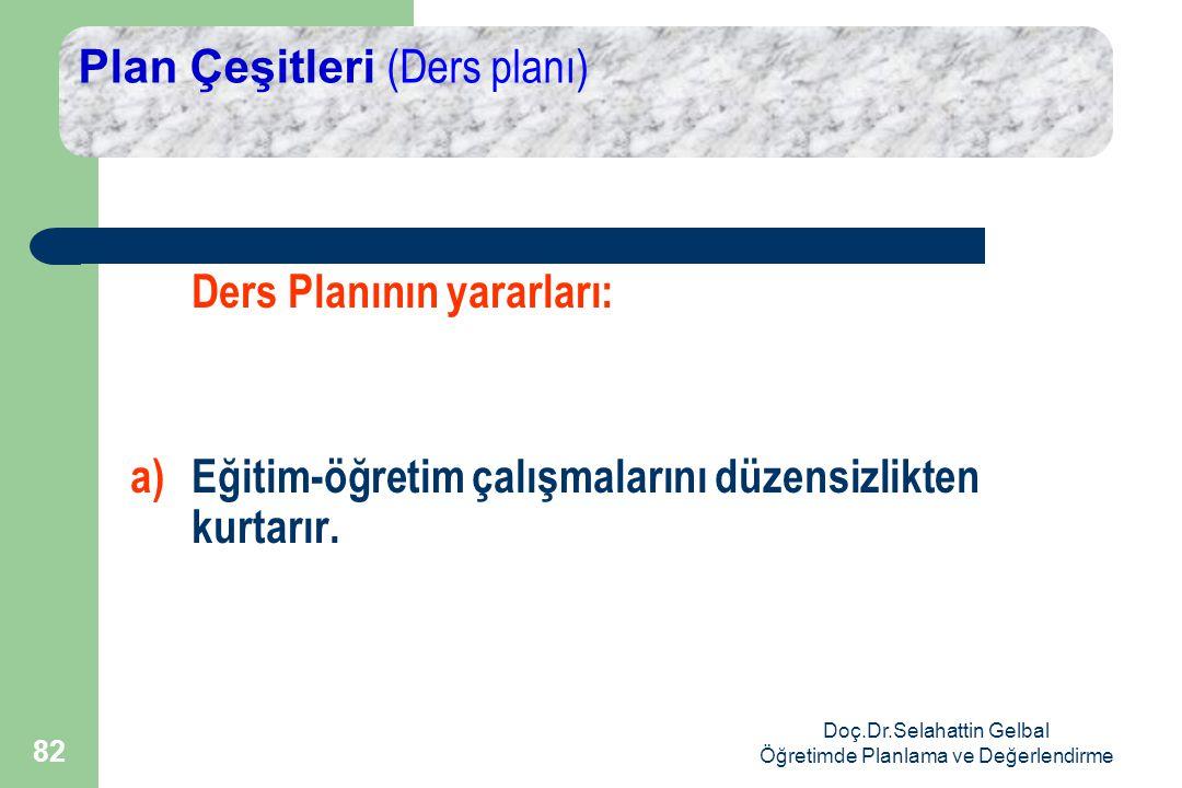 Plan Çeşitleri (Ders planı)
