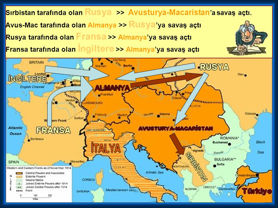 Sırbistan tarafında olan Rusya >> Avusturya-Macaristan'a savaş açtı.