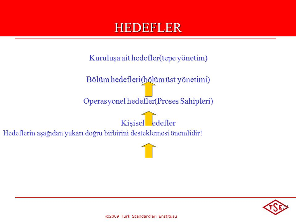 HEDEFLER Kuruluşa ait hedefler(tepe yönetim)