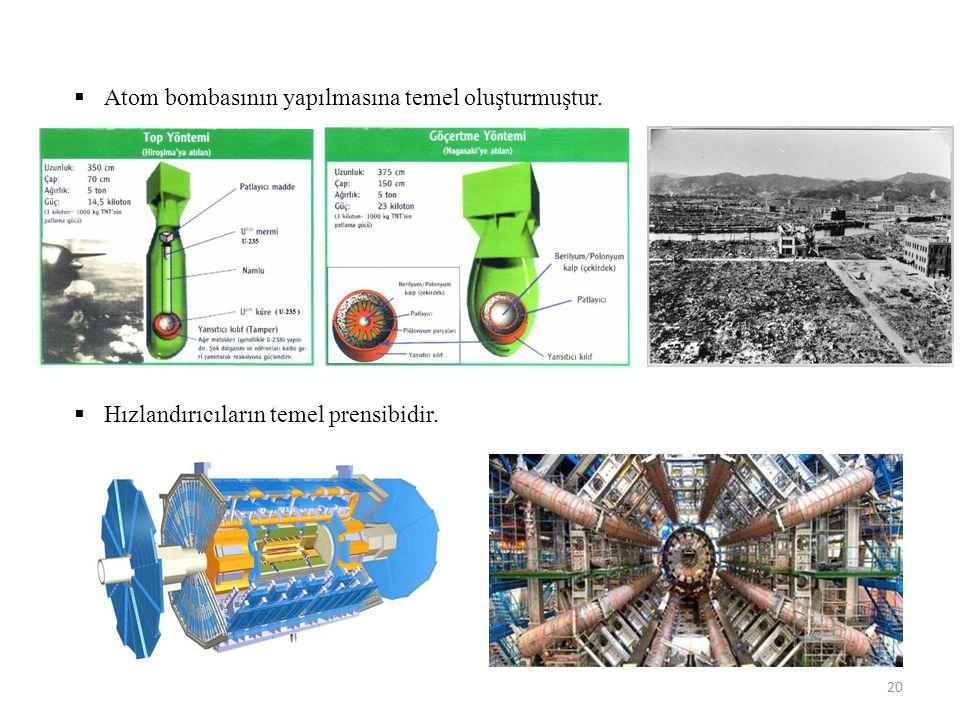 Atom bombasının yapılmasına temel oluşturmuştur.