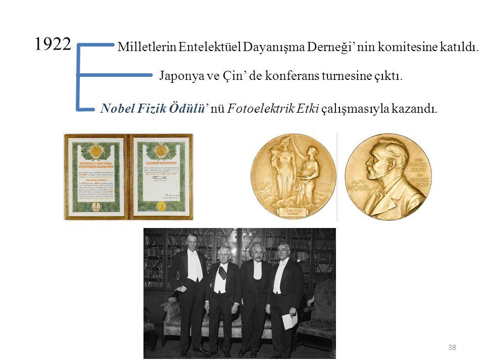 1922 Milletlerin Entelektüel Dayanışma Derneği' nin komitesine katıldı. Japonya ve Çin' de konferans turnesine çıktı.