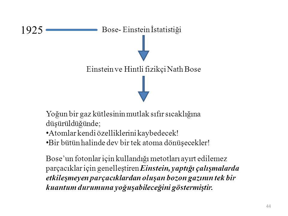 1925 Bose- Einstein İstatistiği Einstein ve Hintli fizikçi Nath Bose