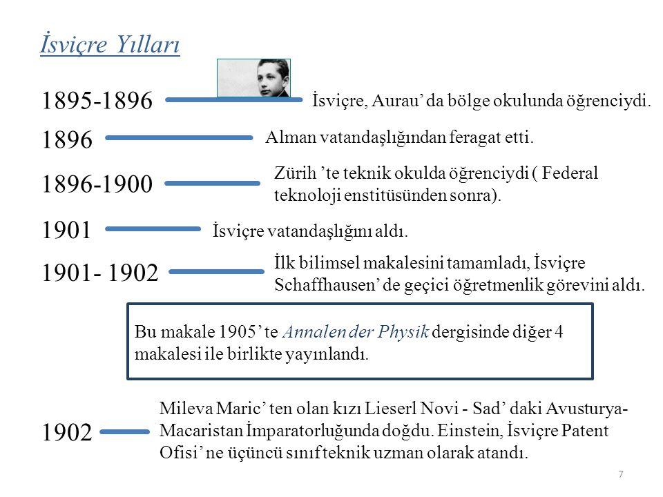 İsviçre Yılları 1895-1896. İsviçre, Aurau' da bölge okulunda öğrenciydi. 1896. Alman vatandaşlığından feragat etti.