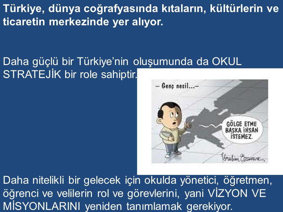 Türkiye, dünya coğrafyasında kıtaların, kültürlerin ve ticaretin merkezinde yer alıyor.