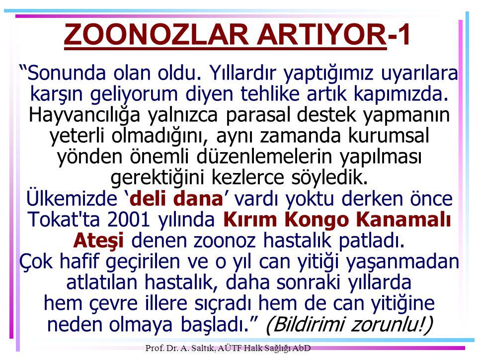 ZOONOZLAR ARTIYOR-1