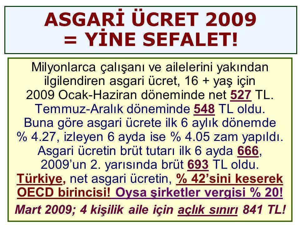 ASGARİ ÜCRET 2009 = YİNE SEFALET!