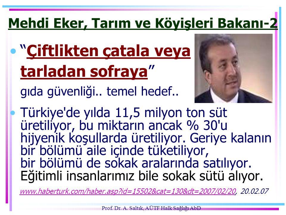 Mehdi Eker, Tarım ve Köyişleri Bakanı-2