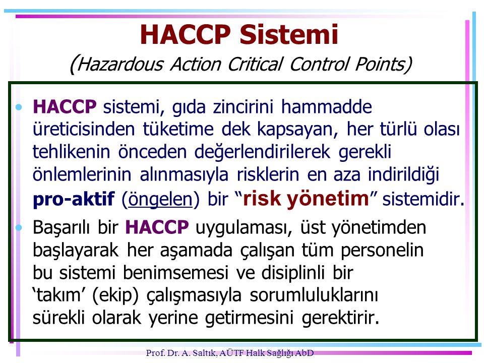HACCP Sistemi (Hazardous Action Critical Control Points)
