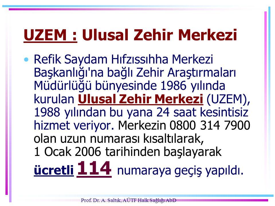 UZEM : Ulusal Zehir Merkezi