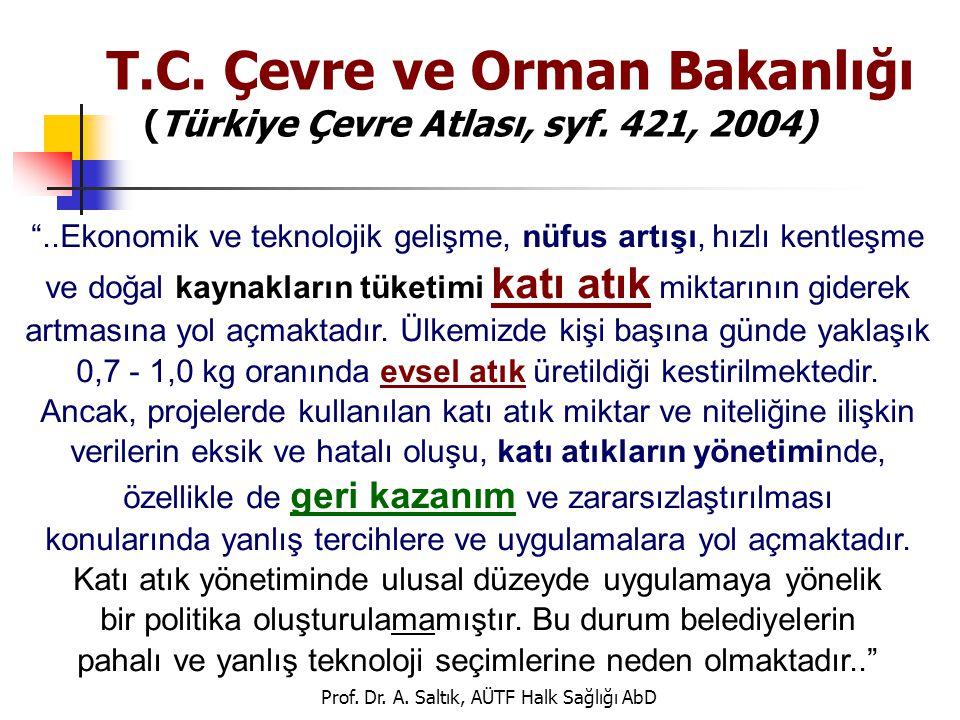 T.C. Çevre ve Orman Bakanlığı (Türkiye Çevre Atlası, syf. 421, 2004)