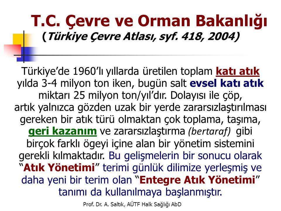 T.C. Çevre ve Orman Bakanlığı (Türkiye Çevre Atlası, syf. 418, 2004)