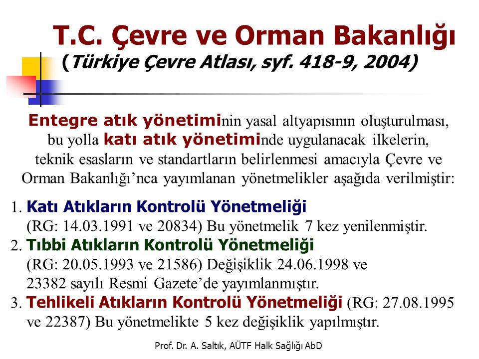 T.C. Çevre ve Orman Bakanlığı (Türkiye Çevre Atlası, syf. 418-9, 2004)